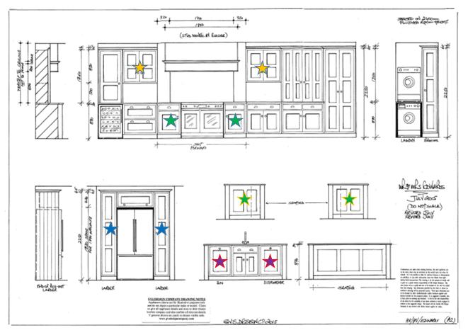 Symmetry in kitchen design