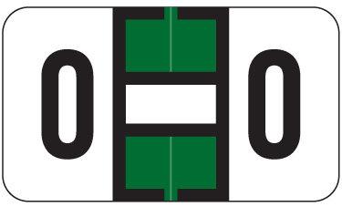 Alpha Labels O (JT3R)  Green