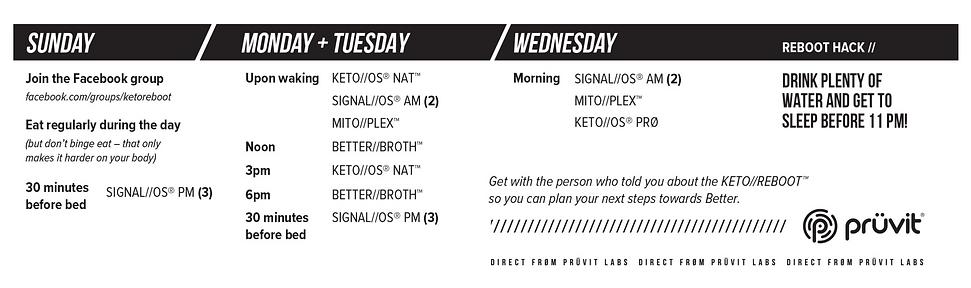 Keto Reboot Schedule.png