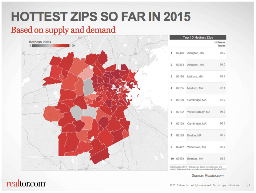 Hottest Boston Area Zip Codes 2015