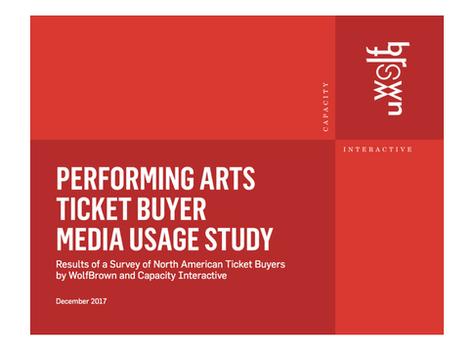 Performing Arts Ticket Buyer Media Usage Study