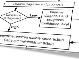Gestión de la efectividad del Pronóstico y diagnóstico en un programa de monitoreo de condición