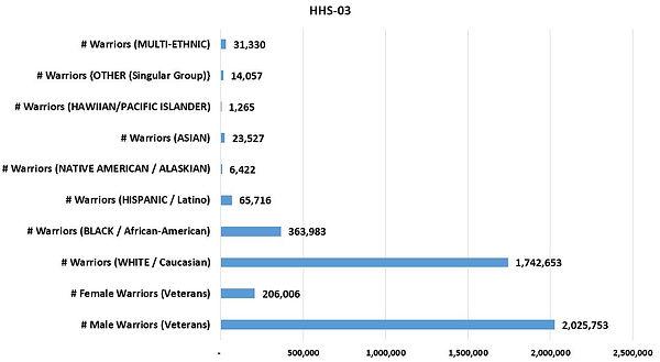 HHSReg03-ALL-02Race.JPG