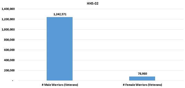 HHSReg02-ALL-01Sex.JPG