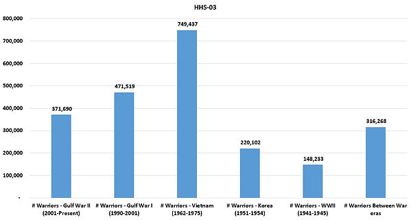 HHSReg03-ALL-04WSP.JPG