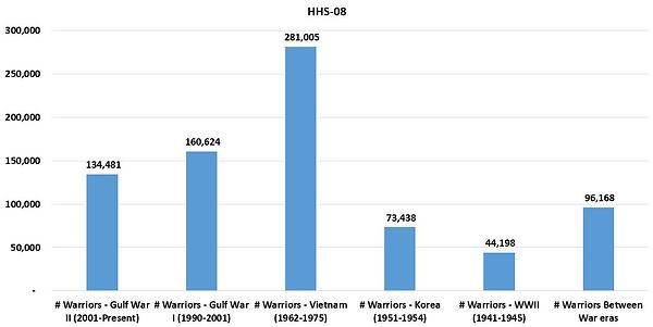 HHSReg08-ALL-04WSP.JPG