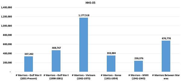 HHSReg05-ALL-04WSP.JPG