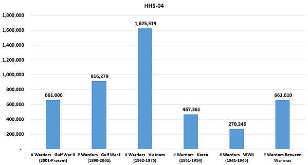 HHSReg04-ALL-04WSP.JPG