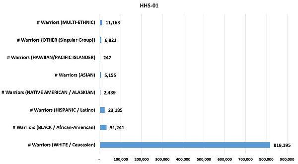 HHSReg01-ALL-02Race.JPG