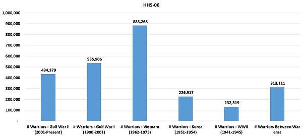 HHSReg06-ALL-04WSP.JPG