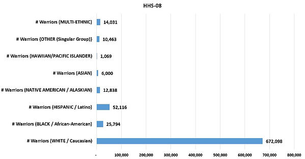 HHSReg08-ALL-02Race.JPG