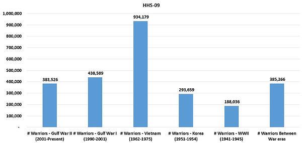 HHSReg09-ALL-04WSP.JPG
