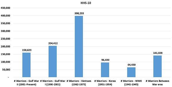 HHSReg10-ALL-04WSP.JPG