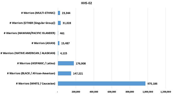 HHSReg02-ALL-02Race.JPG