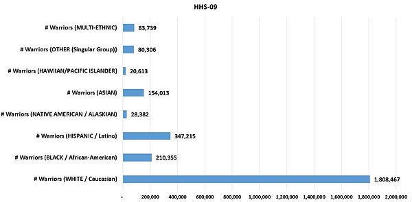 HHSReg09-ALL-02Race.JPG