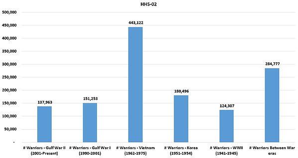 HHSReg02-ALL-04WSP.JPG
