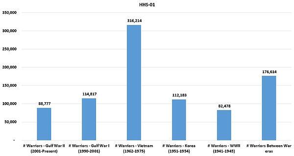 HHSReg01-ALL-04WSP.JPG