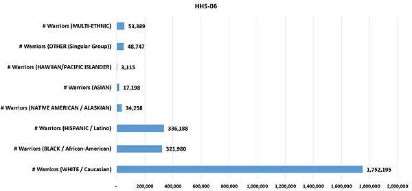 HHSReg06-ALL-02Race.JPG