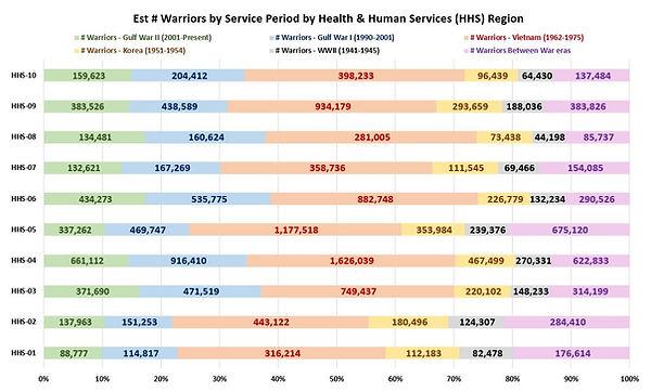SNIP-HHSRegions(Service Period).JPG