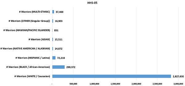 HHSReg05-ALL-02Race.JPG