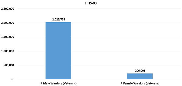 HHSReg03-ALL-01Sex.JPG