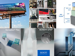 The Depth & Breadth Of Innovation In The Display Industry (I)