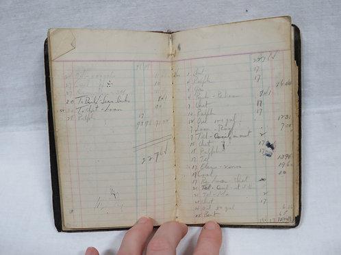 1945 Budget Journal