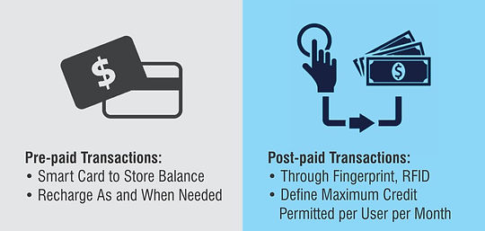 pre-paid-and-post-paid-transactions.jpg