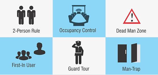 advanced-access-control-features-for-sen