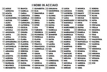 www.goccedilunabottegaartigiana.com-acci