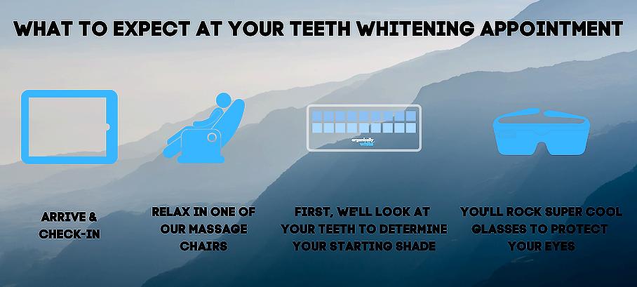 Whiten my teeth Utah.png