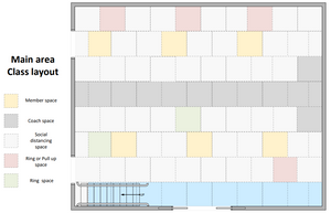 New Class Layout Design for IPC measures.