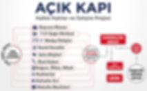 referans_iletisim_danismanligi_acik_kapi