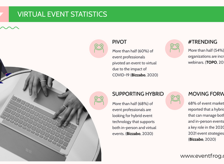 EventFrog goes Virtual
