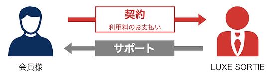 スクリーンショット 2019-01-30 1.34.26.png