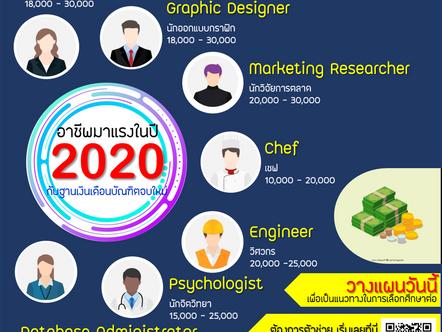 7 อาชีพมาแรงแห่งปี 2020