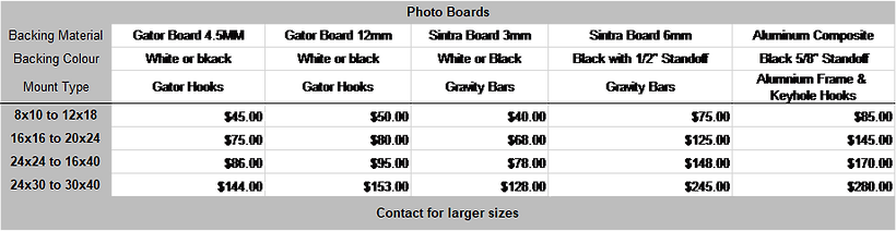 Photo board mounting options and pricing