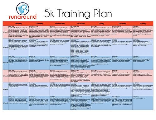 Runaround Free 5k Plan.jpg