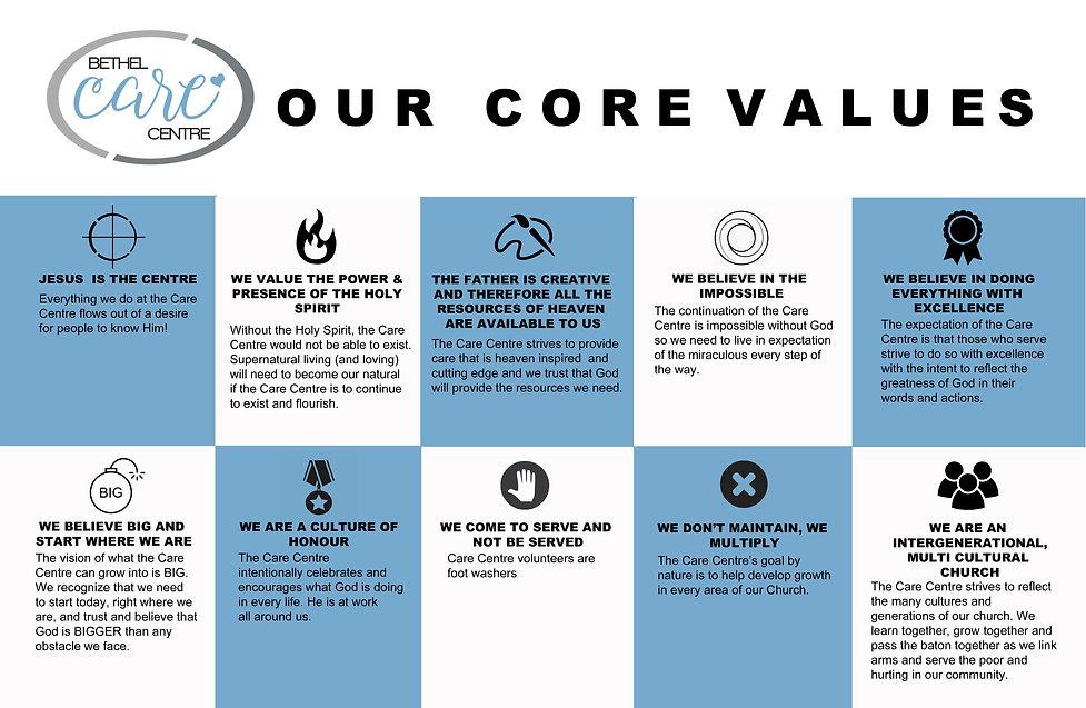 Bethel Care Centre's Core Values