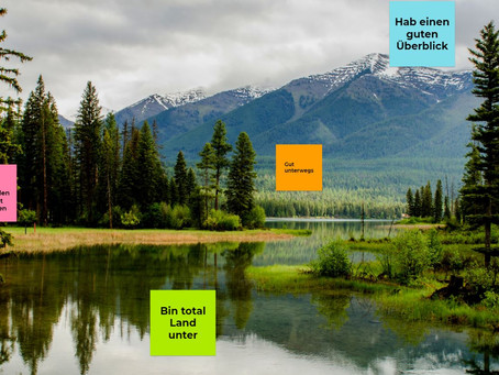 Standortortbestimmung visuell & virtuell