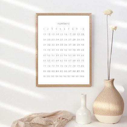 print || numbers