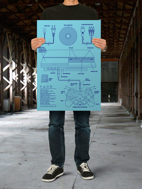 Playstation 3 console blueprint poster malvernweather Image collections
