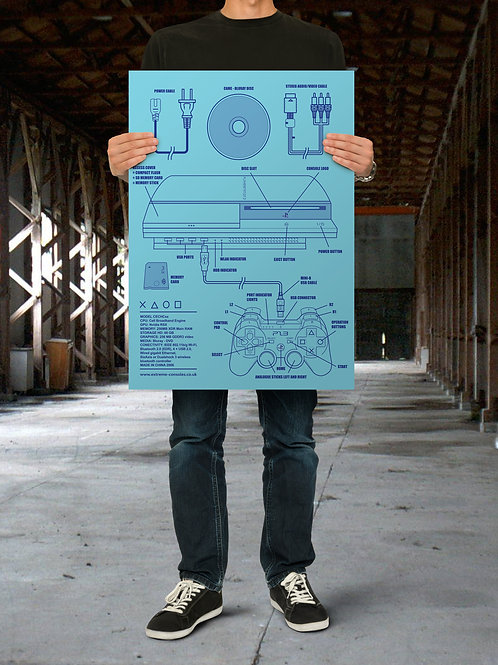 Playstation 3 Console Blueprint Poster