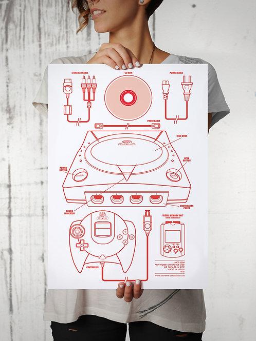 Dreamcast Console Blueprint Poster