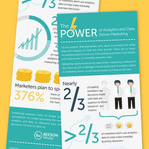 Beeson Media's infographic