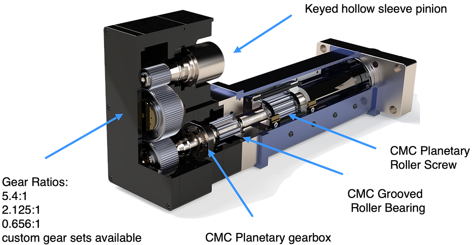 Creative Motion Control CPD Actuator.png