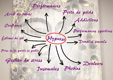 Hypnose tableau.jpg