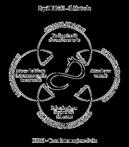 ikigai-schema-4.png