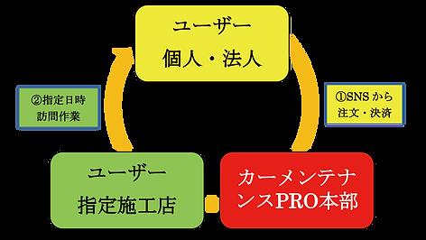 スキーム-(1).png