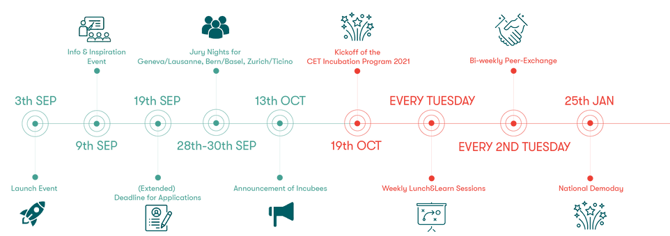 CE Incubator 2021 timeline_extended deadline.png